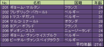f:id:SuzuTamaki:20170604175614p:plain