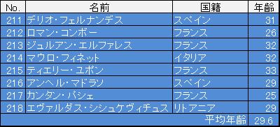 f:id:SuzuTamaki:20170604180617p:plain