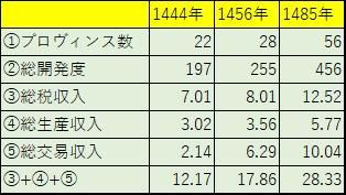 f:id:SuzuTamaki:20170619183959p:plain