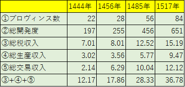 f:id:SuzuTamaki:20170621225332p:plain
