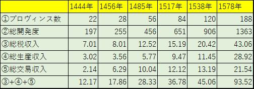 f:id:SuzuTamaki:20170626235920p:plain