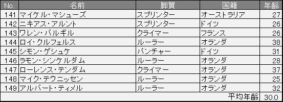f:id:SuzuTamaki:20170630113928p:plain