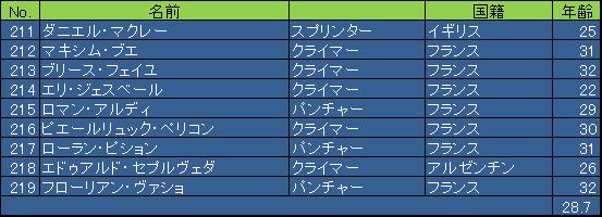 f:id:SuzuTamaki:20170630114032p:plain