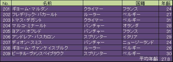 f:id:SuzuTamaki:20170630124612p:plain