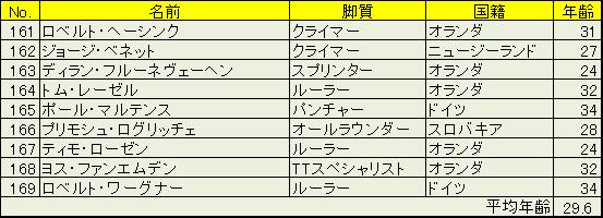 f:id:SuzuTamaki:20170630125627p:plain