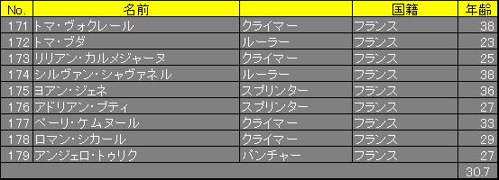 f:id:SuzuTamaki:20170630130446p:plain