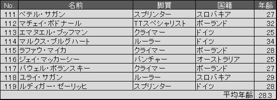 f:id:SuzuTamaki:20170630133813p:plain