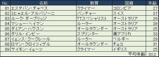 f:id:SuzuTamaki:20170630134509p:plain