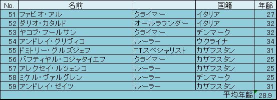 f:id:SuzuTamaki:20170630135417p:plain