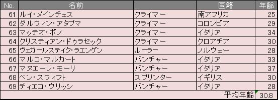 f:id:SuzuTamaki:20170630135747p:plain