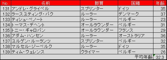 f:id:SuzuTamaki:20170630145731p:plain