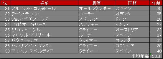 f:id:SuzuTamaki:20170630150509p:plain