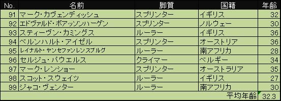 f:id:SuzuTamaki:20170630151317p:plain
