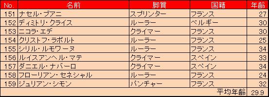 f:id:SuzuTamaki:20170630152039p:plain