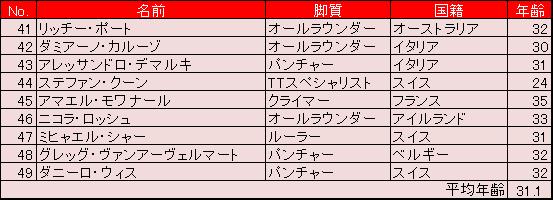 f:id:SuzuTamaki:20170630152608p:plain