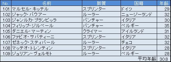 f:id:SuzuTamaki:20170630154529p:plain