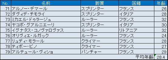 f:id:SuzuTamaki:20170630160156p:plain