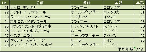 f:id:SuzuTamaki:20170630161053p:plain