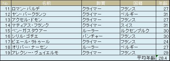 f:id:SuzuTamaki:20170630161614p:plain