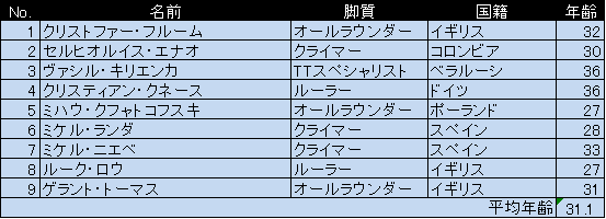 f:id:SuzuTamaki:20170630161734p:plain