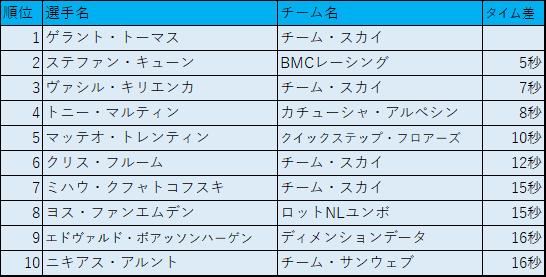 f:id:SuzuTamaki:20170702024058p:plain