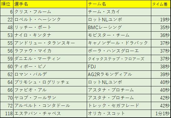 f:id:SuzuTamaki:20170702024625p:plain