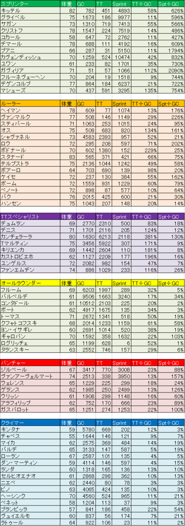 f:id:SuzuTamaki:20170703123841p:plain