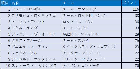 f:id:SuzuTamaki:20170717200537p:plain