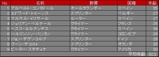 f:id:SuzuTamaki:20170819092829p:plain