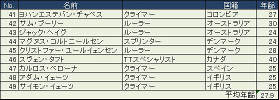f:id:SuzuTamaki:20170819125455p:plain