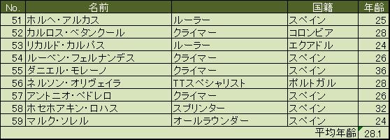 f:id:SuzuTamaki:20170819132047p:plain