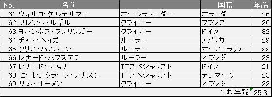 f:id:SuzuTamaki:20170819132838p:plain