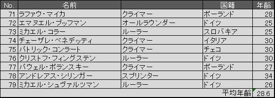 f:id:SuzuTamaki:20170819135815p:plain