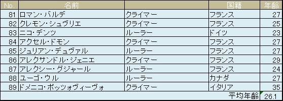 f:id:SuzuTamaki:20170819140843p:plain