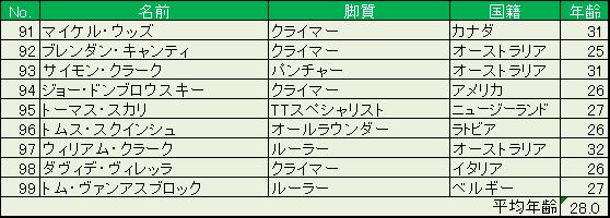 f:id:SuzuTamaki:20170819152917p:plain
