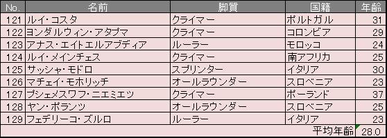 f:id:SuzuTamaki:20170819163029p:plain