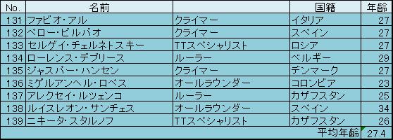 f:id:SuzuTamaki:20170819164249p:plain
