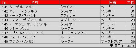 f:id:SuzuTamaki:20170819171054p:plain