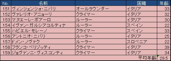 f:id:SuzuTamaki:20170819172011p:plain