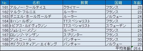 f:id:SuzuTamaki:20170819173351p:plain