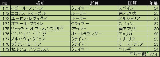 f:id:SuzuTamaki:20170819174517p:plain