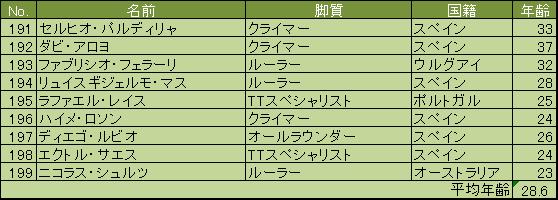 f:id:SuzuTamaki:20170819181527p:plain