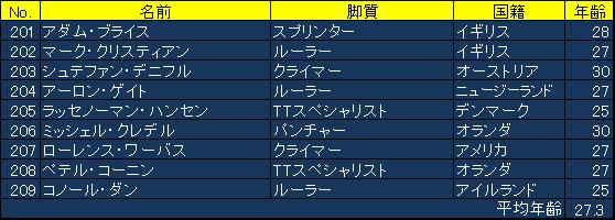 f:id:SuzuTamaki:20170819183126p:plain