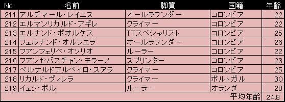 f:id:SuzuTamaki:20170819185157p:plain