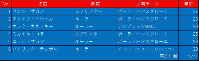f:id:SuzuTamaki:20170924100700p:plain