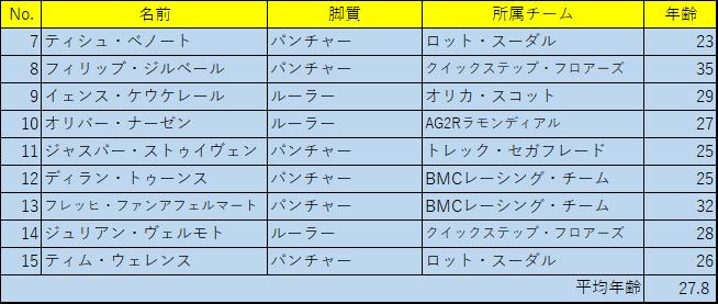 f:id:SuzuTamaki:20170924101028p:plain