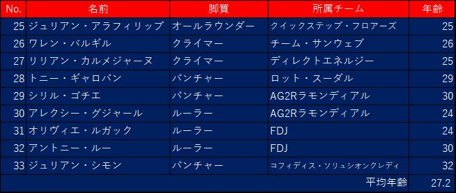 f:id:SuzuTamaki:20170924110940p:plain