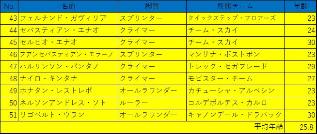 f:id:SuzuTamaki:20170924111611p:plain