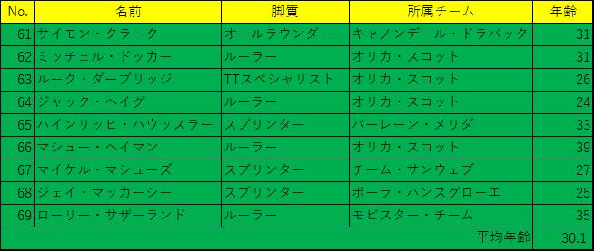 f:id:SuzuTamaki:20170924112234p:plain