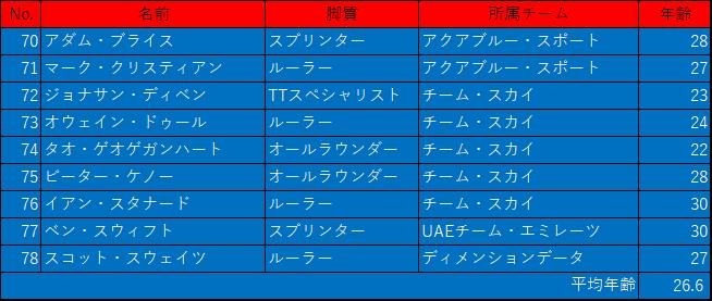 f:id:SuzuTamaki:20170924114309p:plain